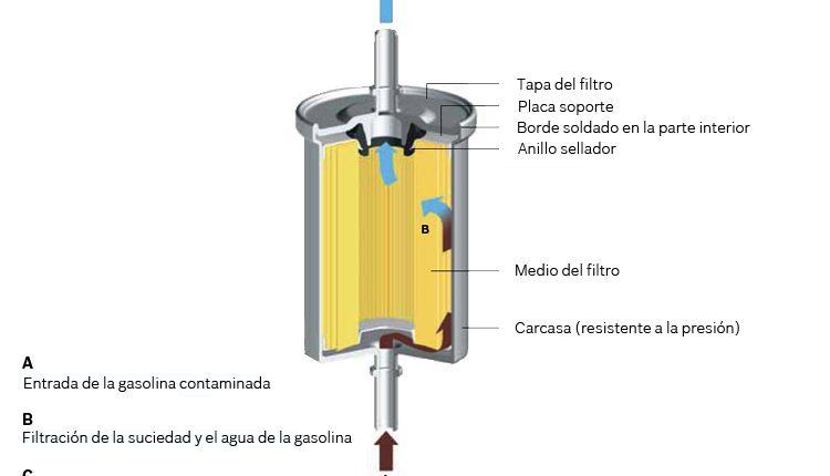 filtros_gasolina