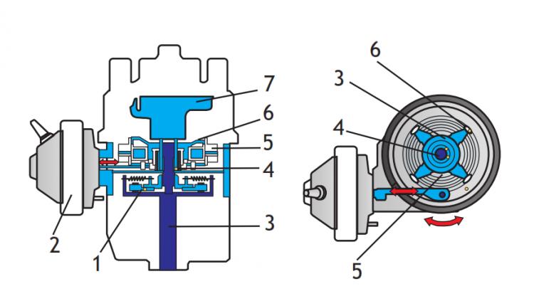Estructura del distribuidor con generador de impulsos de inducción