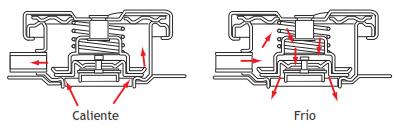 Etapas del tapón o tapa en el radiador
