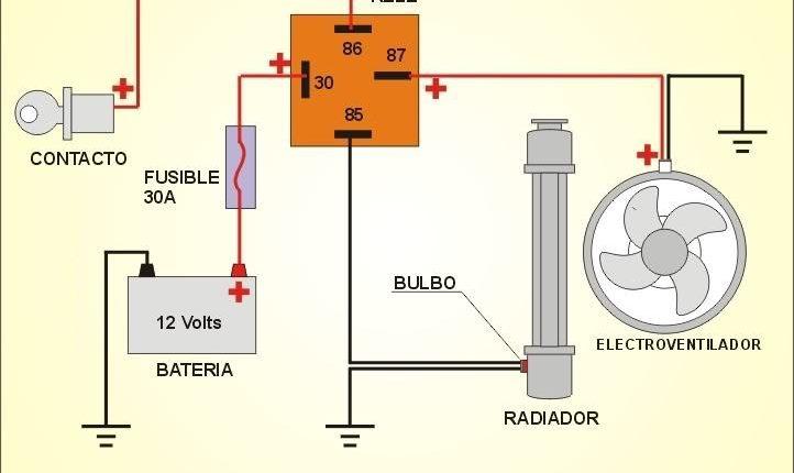 Circuito electroventilador