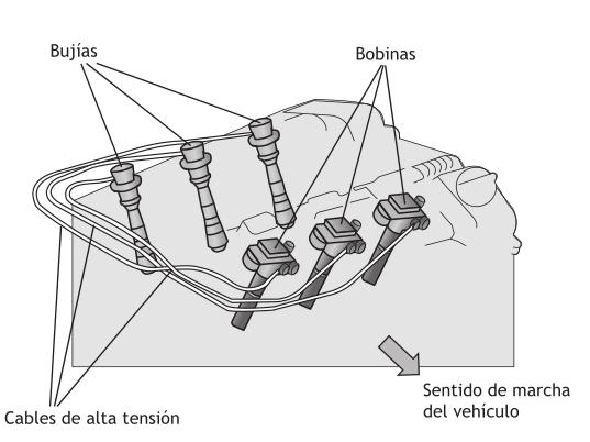 Sistema DIS con una bobina cada 2 cilindros en un motor de 6 cilindros en V